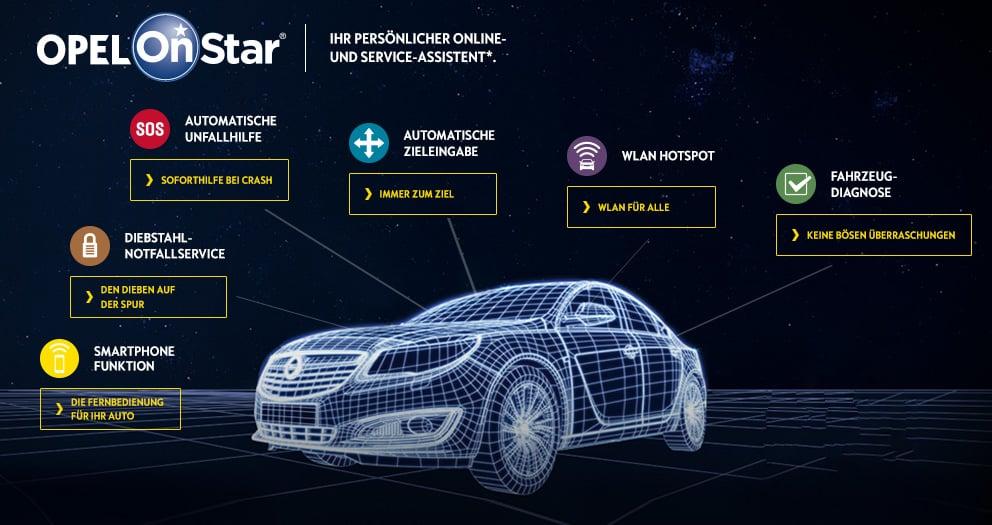 Opel OnStar Funktionen