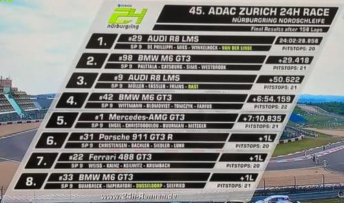 Ergebnisse des 24h Rennen am Nürburgring 2017