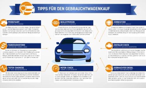 [Carly] Gebrauchtwagen-Check: Tacho Manipulation