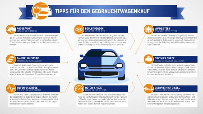 Carly: Tipps für den Gebrauchtwagenkauf
