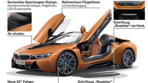 P90285555-the-new-bmw-i8-roadster-product-highlights-11-2017-600px