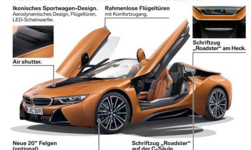 [BMW] i8 Roadster