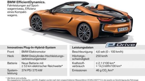 P90285556-the-new-bmw-i8-roadster-product-highlights-11-2017-600px