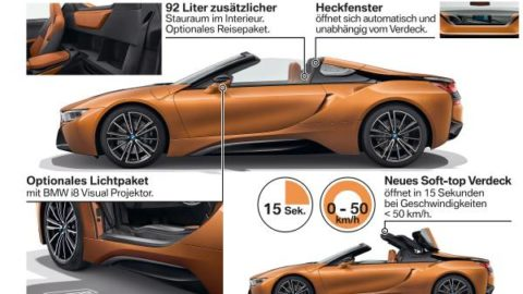 P90285557-the-new-bmw-i8-roadster-product-highlights-11-2017-600px