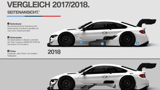 Reglement_BMW_M4_2