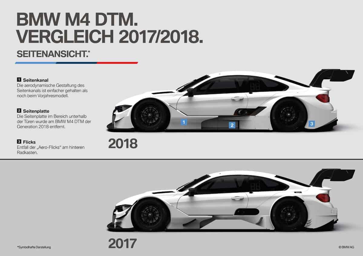 DTM Reglement: BMW M4 im Vergleich 2017/2018