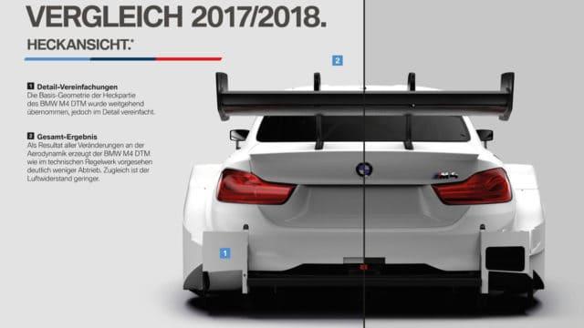 Reglement_BMW_M4_3